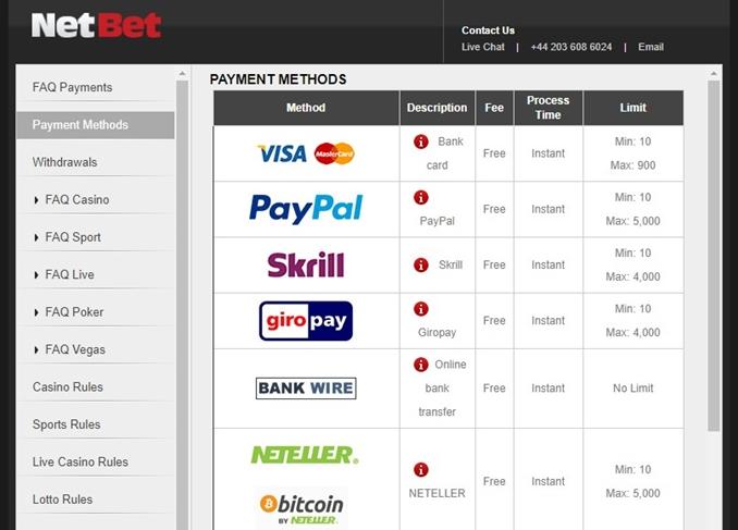 netbet.co.uk casino deposit options list